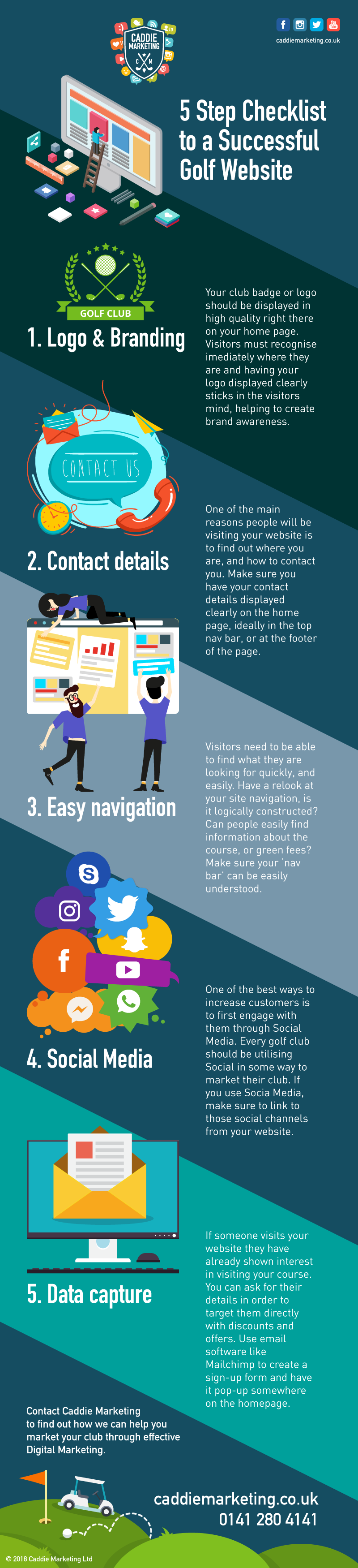 Website tips infographic